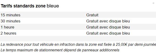 Grille tarifaire de la zone bleue de Bruxelles