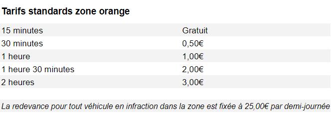 Grille tarifaire de la zone orange de Bruxelles