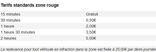 Grille tarifaire de la zone rouge de Bruxelles