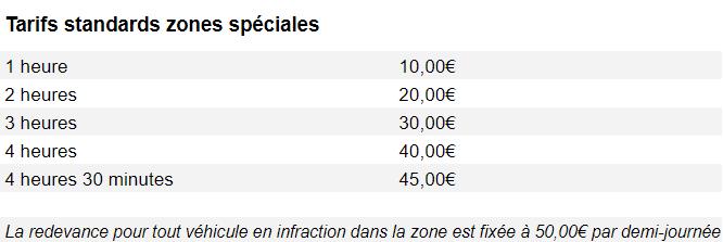 Grille tarifaire de la zone spéciale de Bruxelles